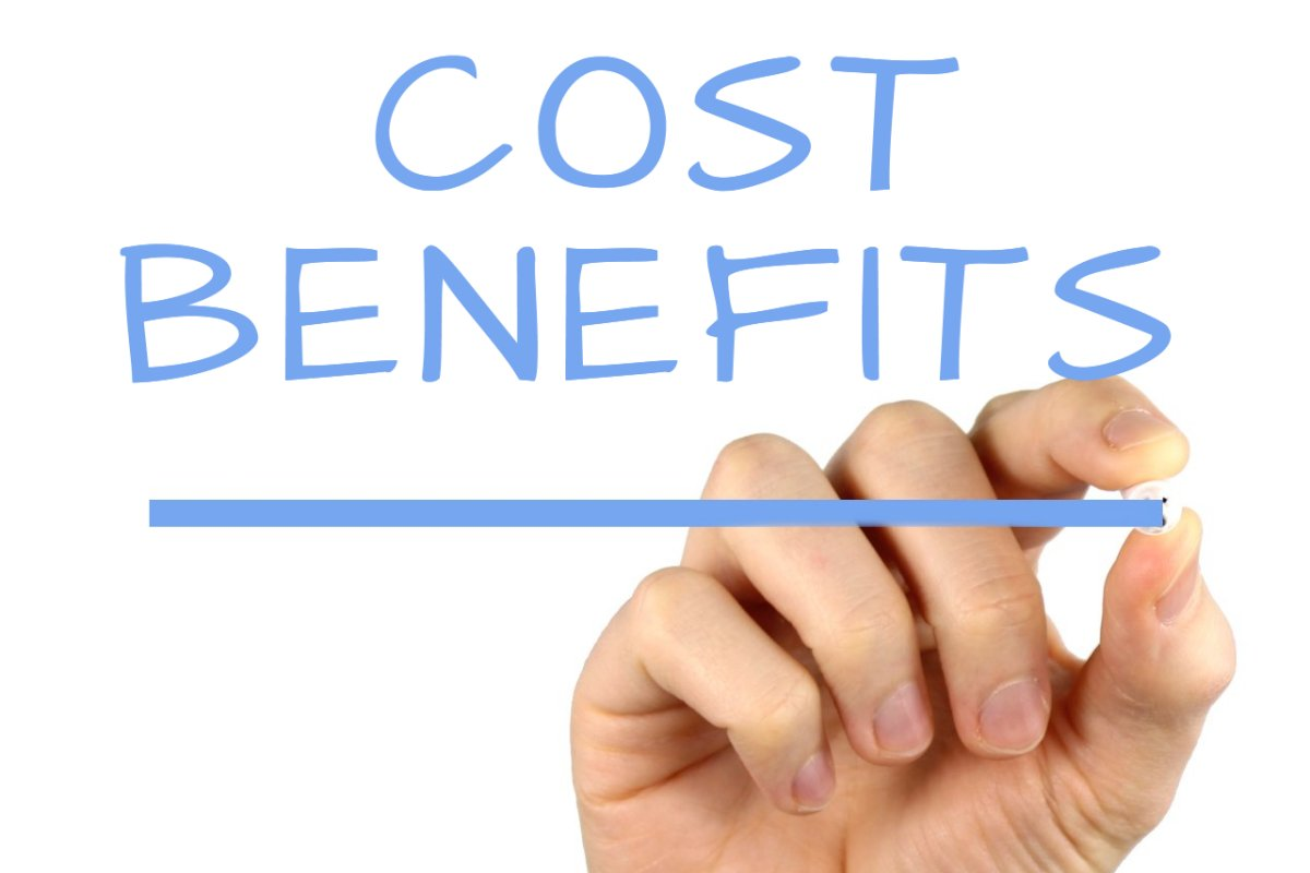 cost benefit Ford's cost–benefit analysis had estimated that based on the number of cars in use and the probable accident rate, deaths due to the design flaw would cost it about $495 million to settle wrongful death lawsuits versus recall costs of $1375 million.